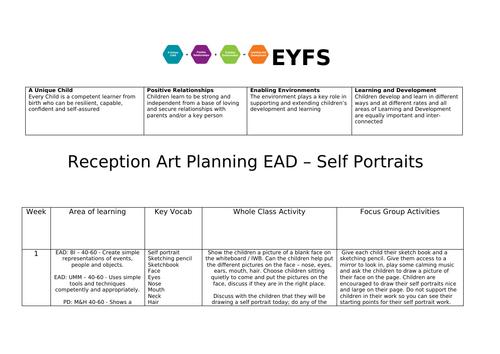 KS1/EYFS Reception Planning - Art / EAD - Self Portraits - 7 weeks planning