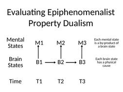 7.-Evaluating-Epiphenomenalist-Property-Dualism.pptx