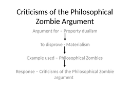 3.-Criticisms-of-the-Philosophical-Zombie-Argument.pptx