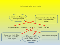Observational-Drawing-KS3-Scheme-of-Work---TES.pptx