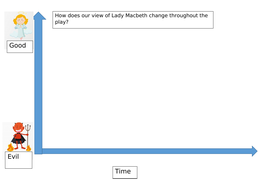 how-does-our-view-of-Lady-macbeth-change-throughout-the-play-graph.docx