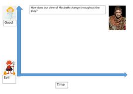 Macbeth: how do we view key characters