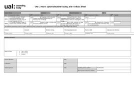 UAL Level 3 Diploma Assessment Sheet