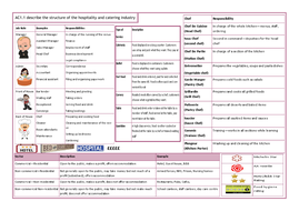 AC1.1 - WJEC Hospitality & Catering -  - Knowledge Organiser