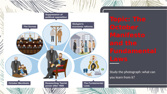 The October Manifesto and the Fundamental Law