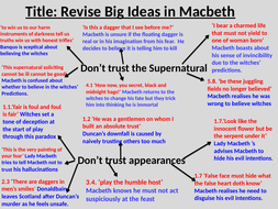 Macbeth Revision of Theme and Character