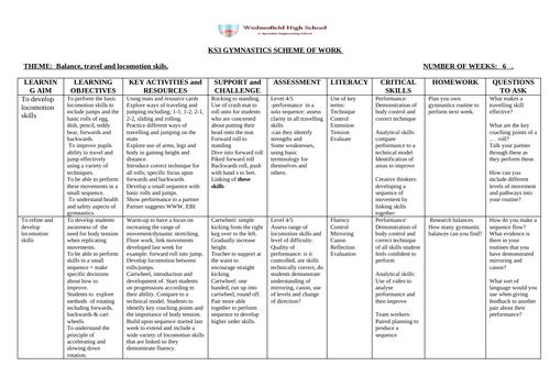 Gymnastics Scheme of Work