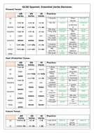 GCSE-Spanish-useful-verbs--ANSWERS-.docx
