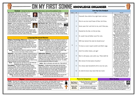 On-My-First-Sonne-Knowledge-Organiser.pdf