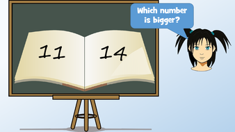 preview-images-entry-level-1-number-recognition-to-20-powerpoint-lesson-15.pdf