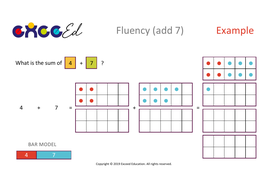 Fluency: Bridging (+ 7 with Tens Frame)