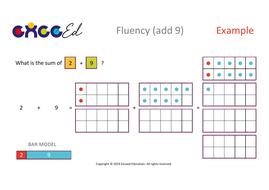 Fluency: Bridging (+ 9 with Tens Frame)