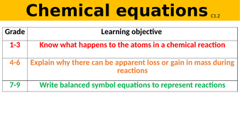 C1.2 Chemical equations