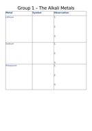 Group 1 elements (KS3) observation sheet