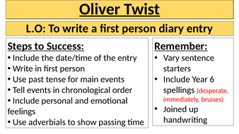 Oliver-Twist---Diary-Entry.pptx