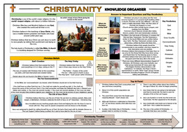 Christianity-Knowledge-Organiser.pdf