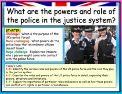 aqa-citizenship-police-powers.png