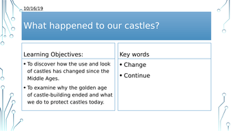 Year 7: What happened to our castles?