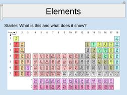 C2.1-Elements.pptx