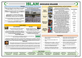 Islam-Knowledge-Organiser.pdf
