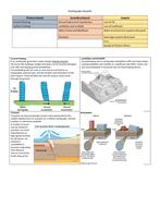 Lesson-6-Earthquake-Hazards-and-Tsunamis.docx