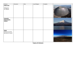 lesson-3-Types-of-Volcano.docx