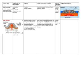 Lesson-2-Types-of-Volcano-Info.docx