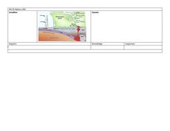 Lesson-3-Volcano-Case-Studies.docx