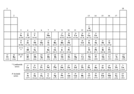 Periodic-table---missing.docx