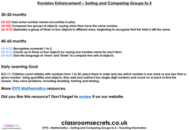 EYFS-Mathematics-Number-Provision-Enhancement-Sorting-and-Comparing-Groups-to-5.pdf