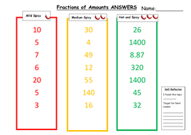 Fractions-of-Amounts-Worksheet-ANSWERS.pdf