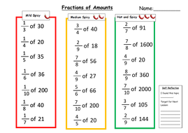 Fractions of Amounts Differentiated Worksheet with Answers