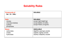 Solubility-Rules-.pdf