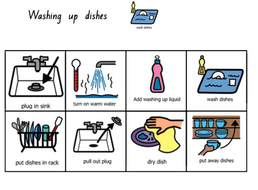 wash-up-vis.JPG