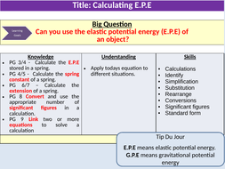 Elastic potential energy and its calculations, KS4, Physics, New GCSE Specification