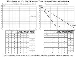 The-shape-of-the-MR-curve-perfect-competition-vs-monopoly-ANSWER.pdf