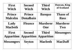 Macbeth-Whoosh-Character-Cards.pdf