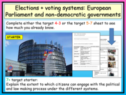 non-democratic-governments-edexcel.png