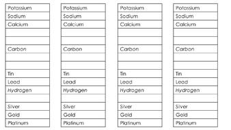 reactivity-series-table.pptx