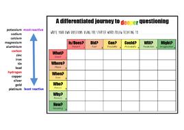 Deeper-questioning-grid.docx