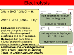 Lesson-1---Introduction-to-electrolysis-10R11.pptx