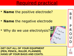 Electrolysis-required-practical-LAP-edit.pptx