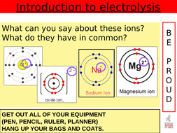 Leeson-1---Introduction-to-electrolysis.pptx