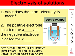Electrolysis-required-practical-LAP.pptx