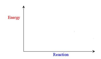Blank-energy-level-diagram.jpg
