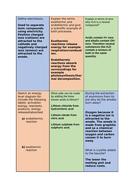 Retrival-quiz---HAP-answers.docx