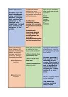 Retrival-quiz---LAP-answers.docx