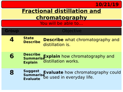 Fractional-distillation-and-paper-chromatography-LAP.pptx