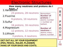 Electron-structures-LAP.pptx