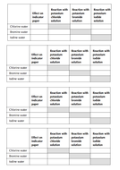 Halogen-tests.docx